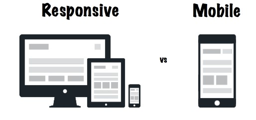 Responsive-vs-Mobile-_Which-is-Best_FruitionInteractive