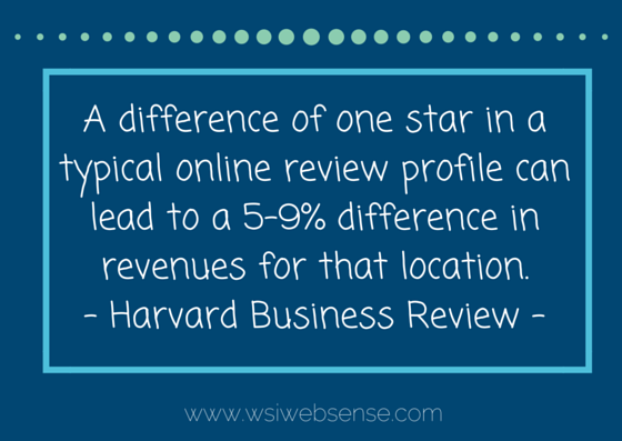 customer-reviews-acquisition