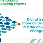 15-ways-to-adapt-marketing
