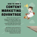 content marketing advantage